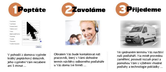 Poptávka na podlahy Olomouc